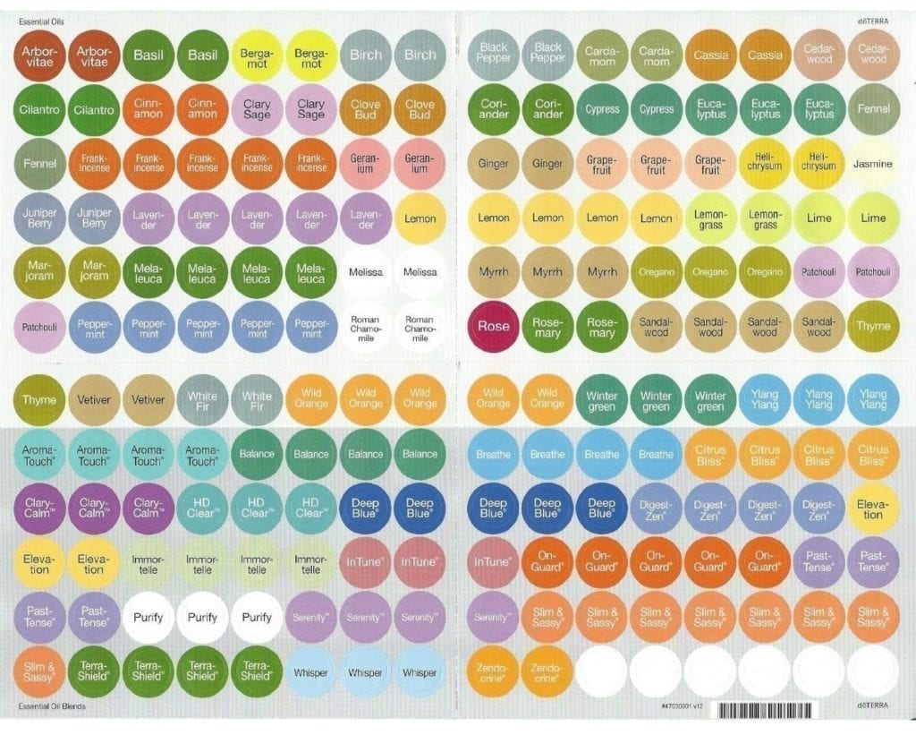 Essential Oil Cap Stickers   The Ultimate Guide to Essential Oil Accessories