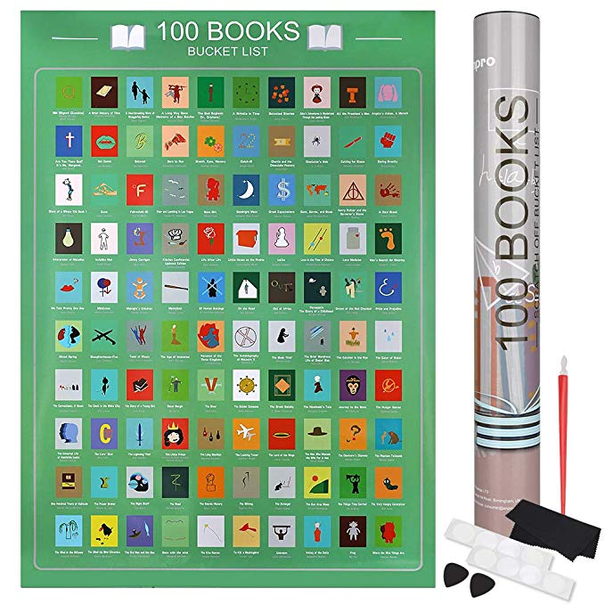 Book Classic Poster   Gifts for Book Lovers: The Ultimate Guide