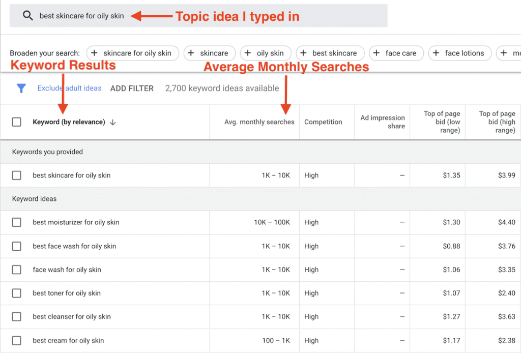 How to use Google Keyword Planner for blog SEO